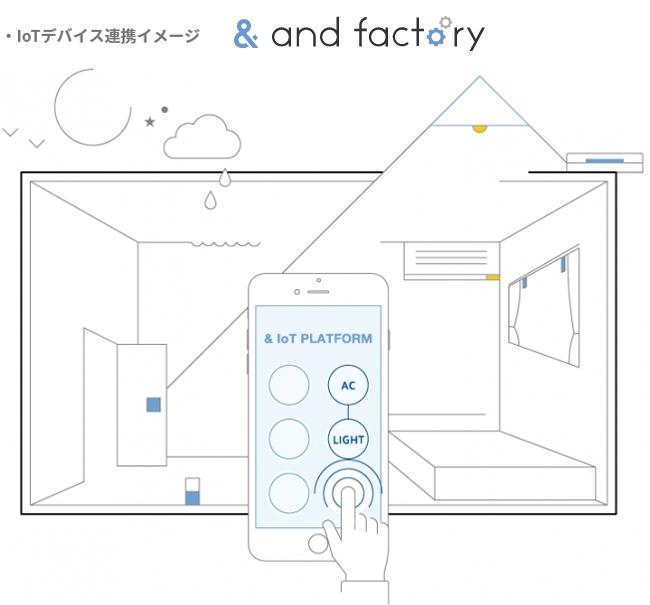 andfactory-iot