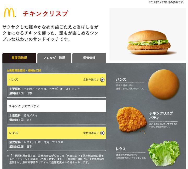 mcdonalds-chicken-burger