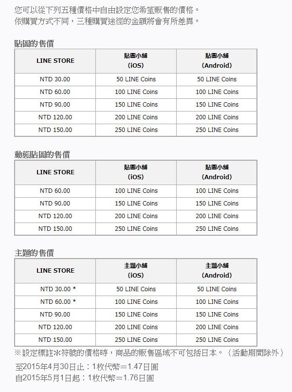 line-price