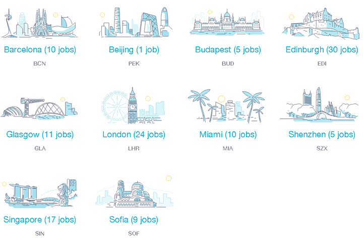 skyscanner-jobs-offices