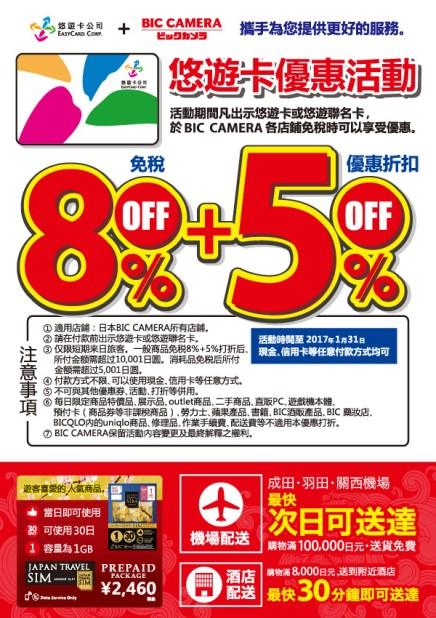 日本 優惠券 coupon