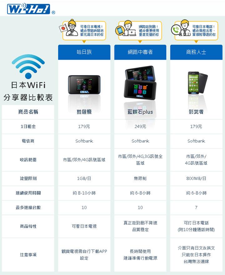 japan-wifi