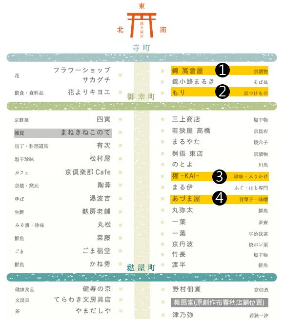 錦市場地圖