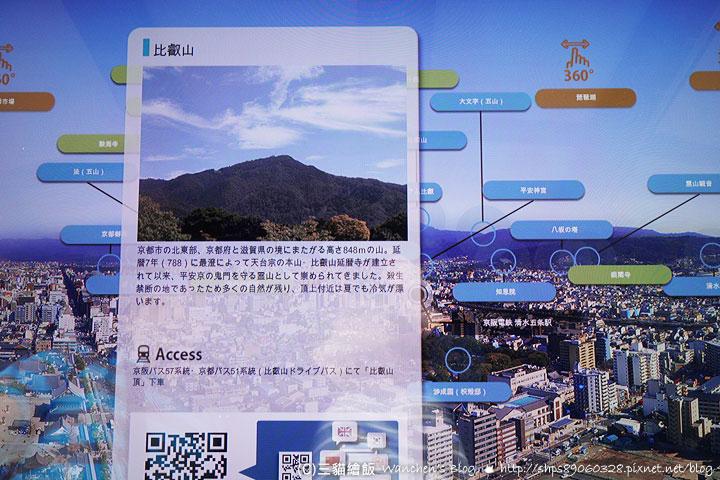京都市旅遊景點