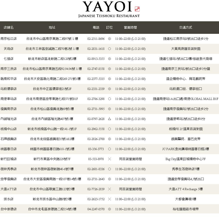 yayoi-store