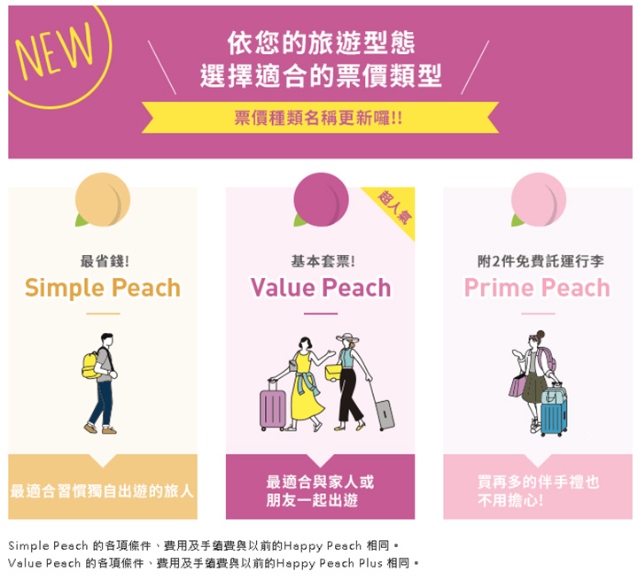 flypeach-baggage-price-05