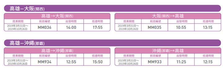 flypeach-flight-timetable-kaohsiung