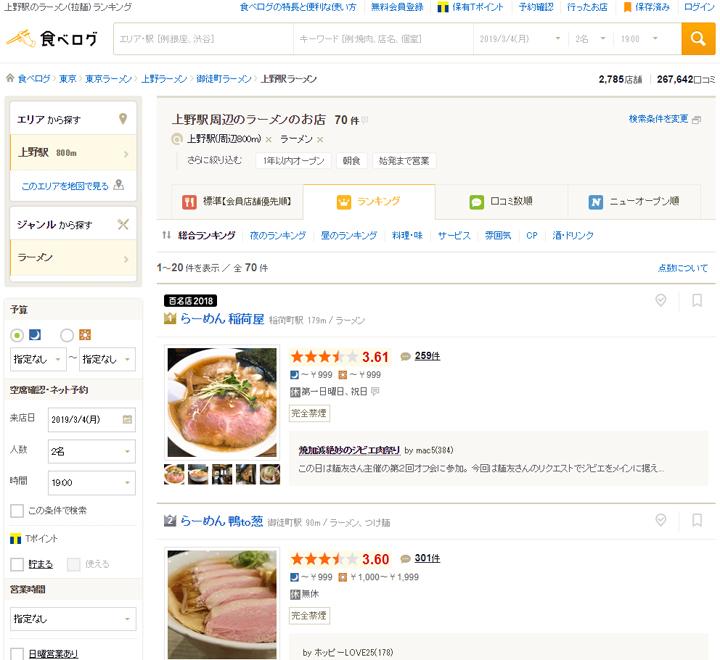tabelog-ueno-ramen-ranking