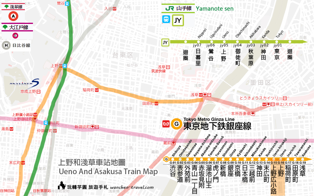 ueno-and-asakusa-train-map