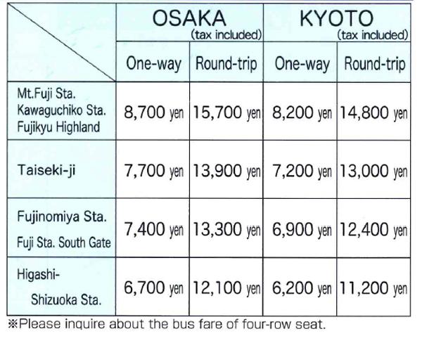 fujikyu-bus-osaka-kyoto-en-03