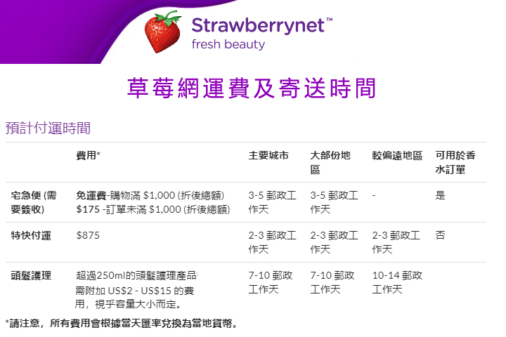 strawberrynet-shipping-cost