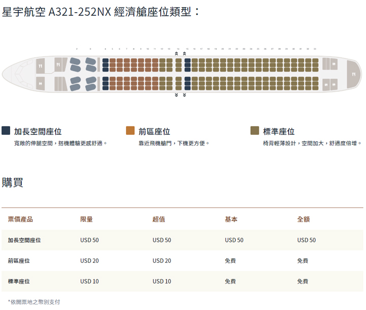 starlux-airlines-seat-fare