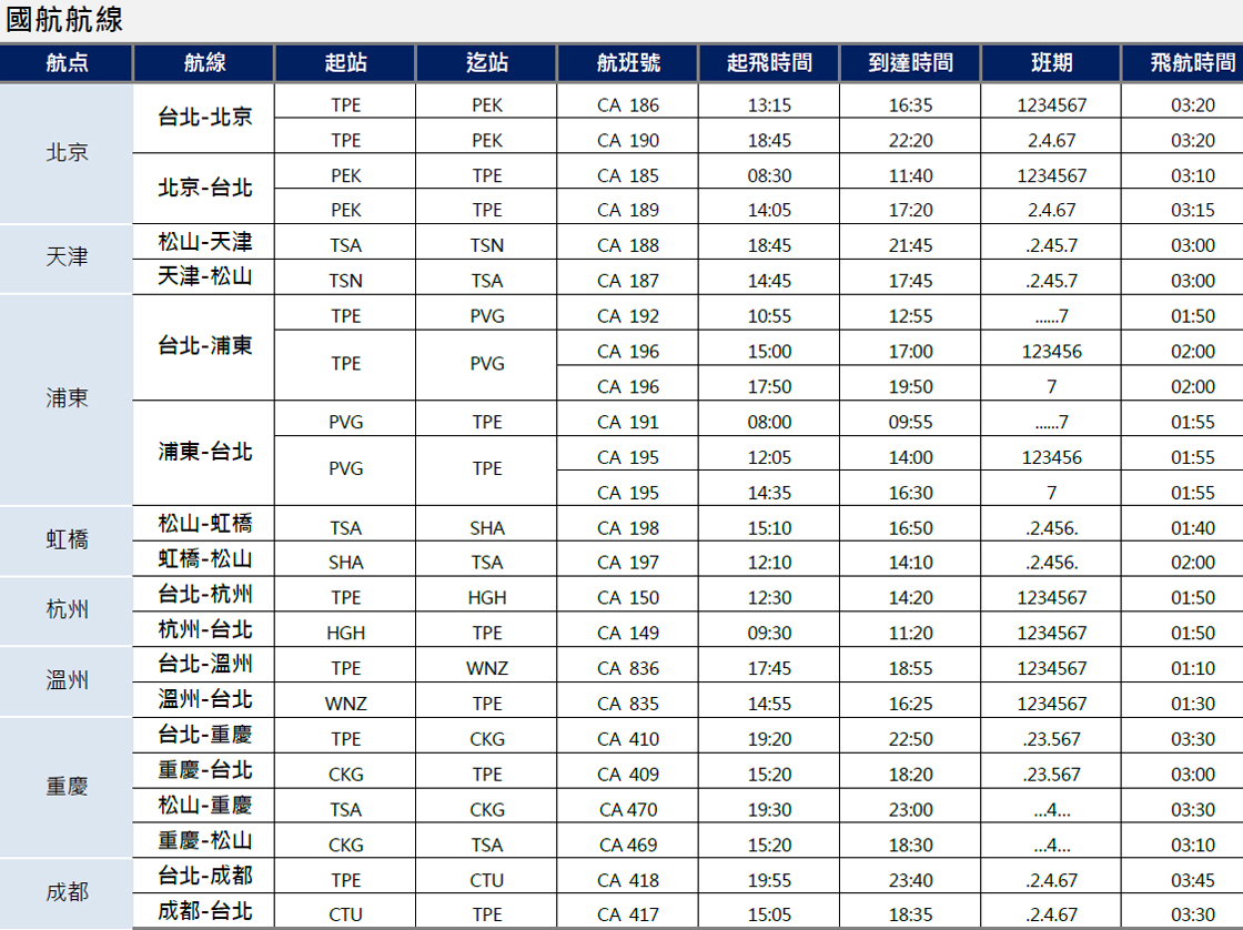 air-china-timetable-ca