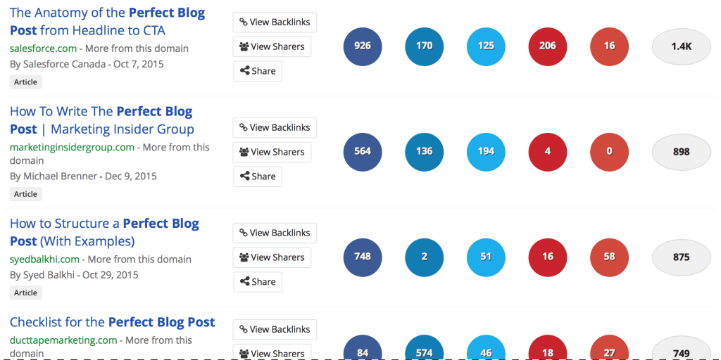 What you need to include in a perfect blog post