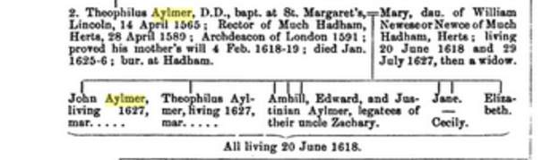 theophilus aylmer family showing son Edward Aylmer alive in 1618