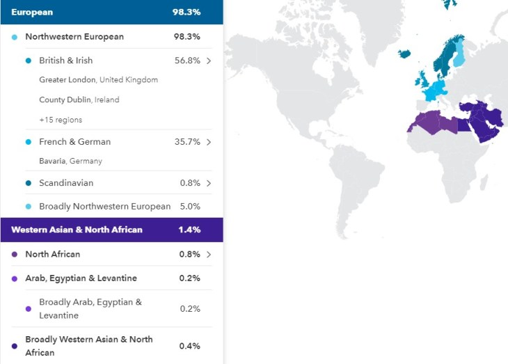 23 and me 2020 Ancestry Composition Update