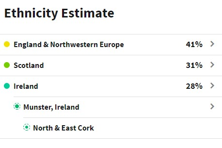 Ancestry DNA ethnicity estimate for cheryl 41% England and Northwestern Europe, 31% Scotland 28% Ireland with an affinity for Munster and Cork.