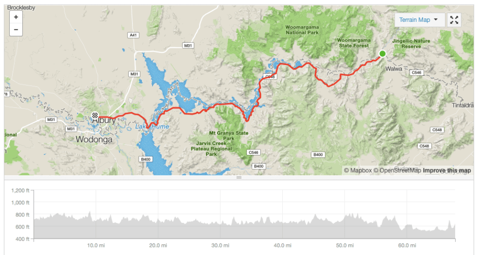 Jingellic to Albury cycling route Strava