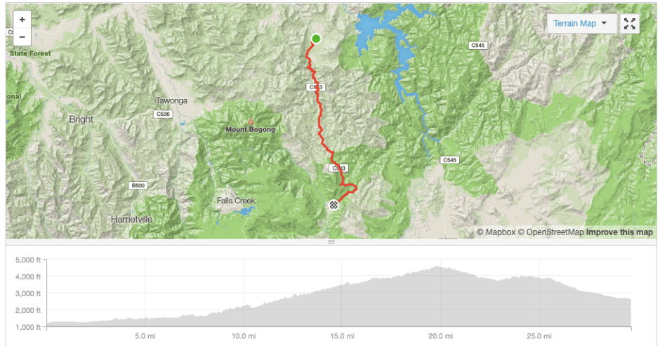 Snowy Creek to Glen Valley cycling route Strava