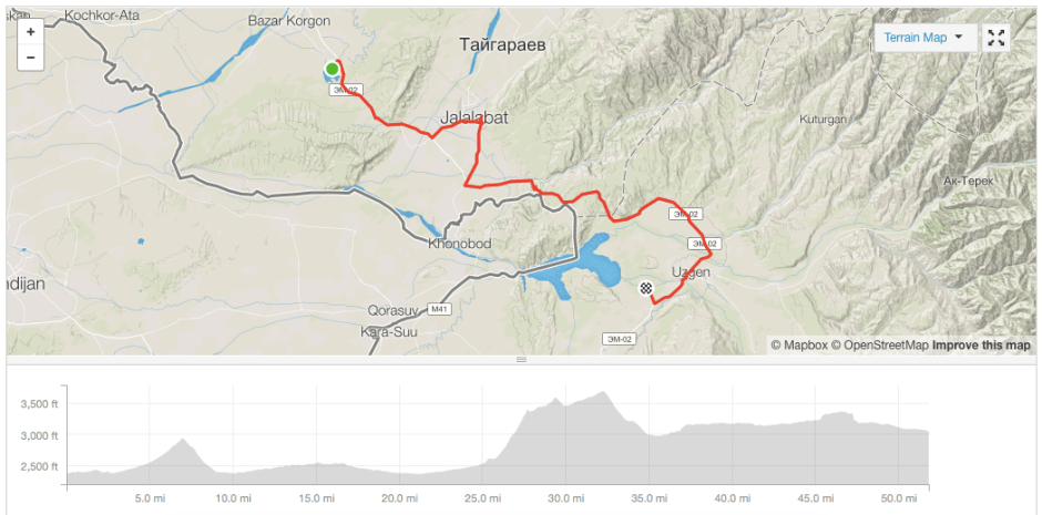 Bazar Korgon lake to Uzgen Strava cycling route