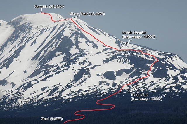 Mt. Adams Summit Route
