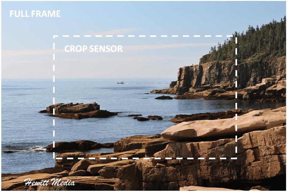 Full Frame versus Crop Sensor.png