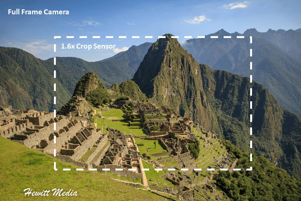 Machu Picchu - Full Frame versus Crop Sensor.png
