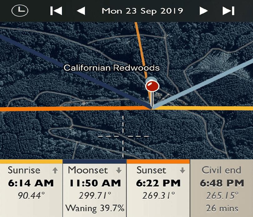 Californian Redwoods - Sunrise and Sunset Detail Map