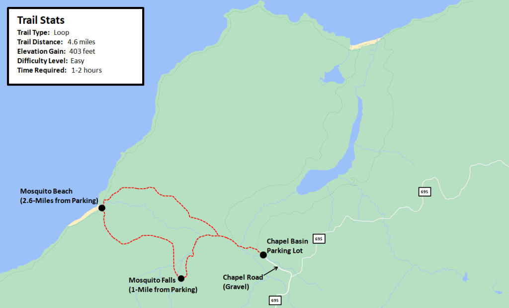 Mosquito Falls and Mosquito Beach Loop Hike Map