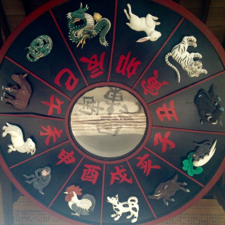 Kurashiki Achi shrine chinese zodiac clock