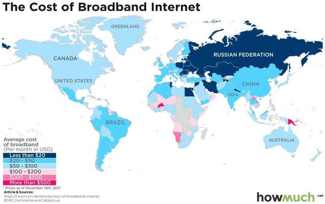 How Much Broadband Internet Costs