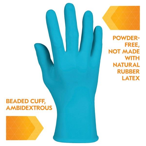 blue gloves p4
