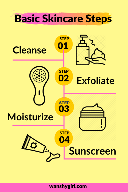 skincare steps basics