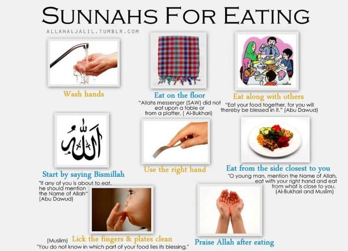 Sunnahs for eating