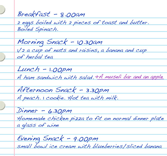 bulimia-recovery-meal-plan