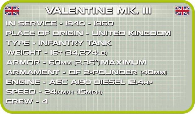 Cobi Valentine MK III Brick Set History