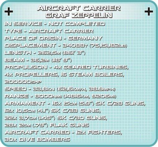 COBI Graf Zeppelin Carrier Set Spcs