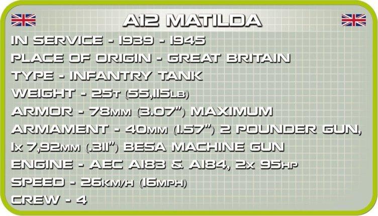 COBI Matilda Specs