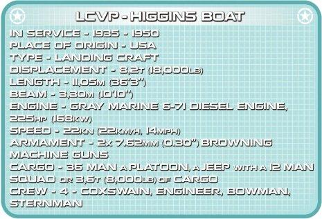 COBI WS D-DAY-LCVP Set (4813) Specs
