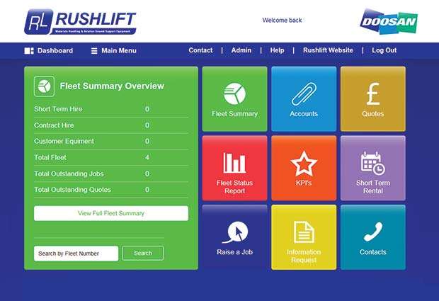 Doosan Rushlift Fleet Management System | Warehouse