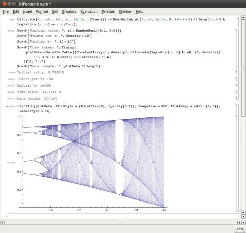 Wolfram Mathematica 9 Crack