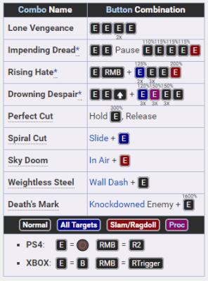 Revenant Drop Rates Reddit