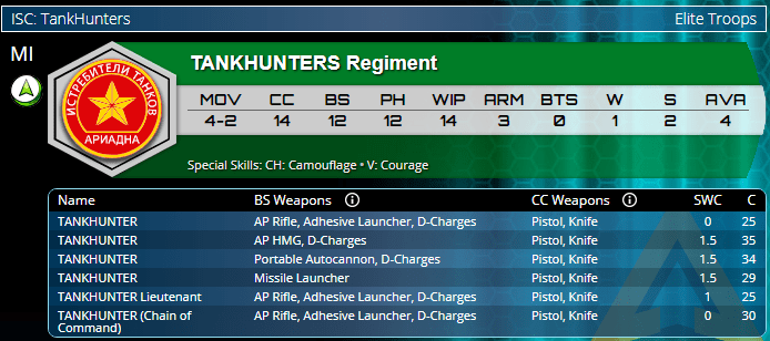 Ariadna Infinity Operation: Coldfront Tankhunter statistics