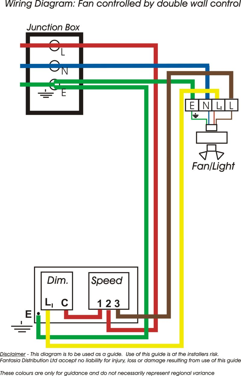 Fascinating Wiring Diagram For Hunter Ceiling Fan Pictures ...