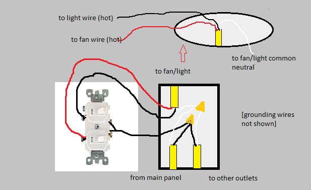 wiring a bathroom pull switch bathroom design ideas
