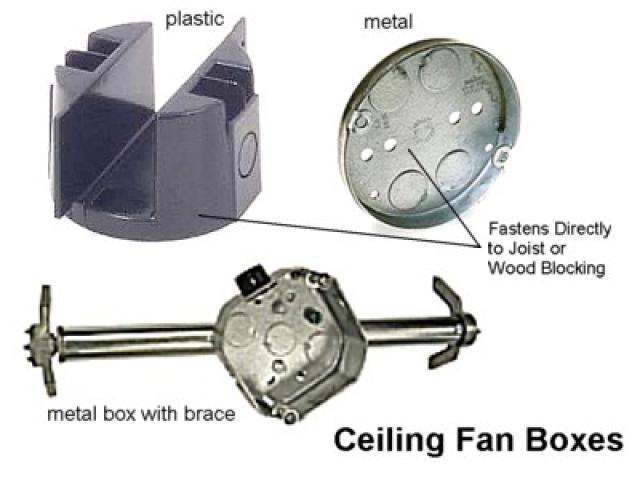 Installing A Ceiling Light Outlet Box | www.lightneasy.net