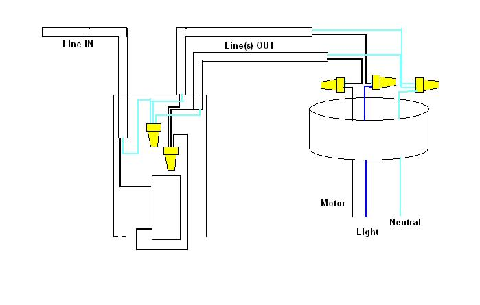 ceiling fan light dimmer 1?resize=699%2C445 hunter ceiling fan with light installation instructions hunter ceiling fan wiring diagram with remote control at bayanpartner.co