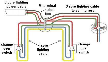 2 way light switch wiring diagram - Wiring Diagram