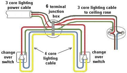 ceiling light junction box 8?resize=425%2C246 2 way light switch wiring diagram wiring diagram,Wiring Diagram Of 2 Way Light Switch
