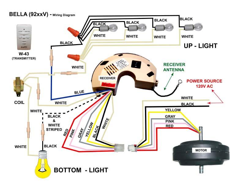 Harbour Breeze Ceiling Fan Wiring - Wiring Diagram